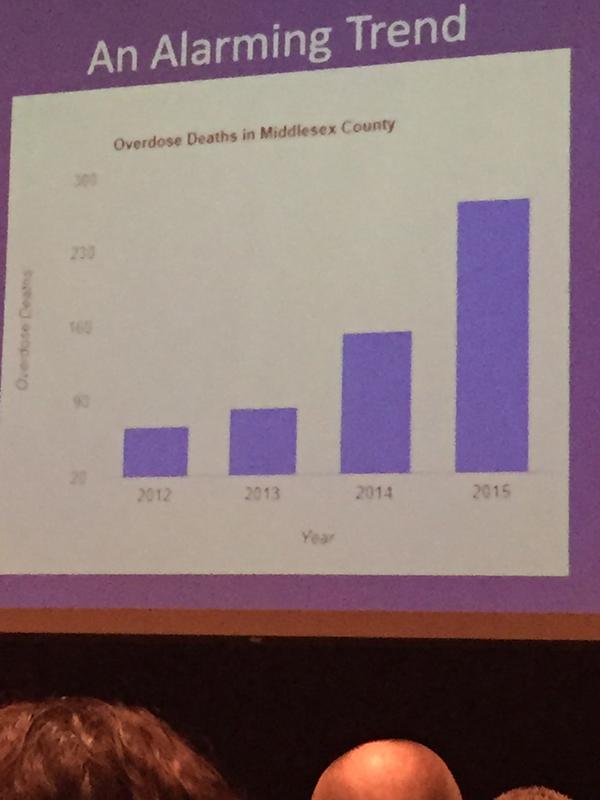 Overdose Deaths in Middlesex County On The Rise (photo from WHS Guidance Counselor Marie Cahalane on Twitter)