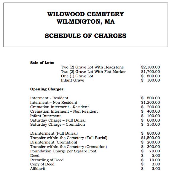 New Cemetery Fees