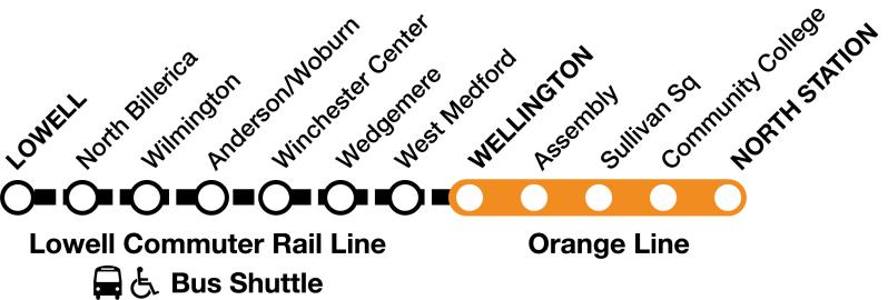 Lowell Line Shuttle