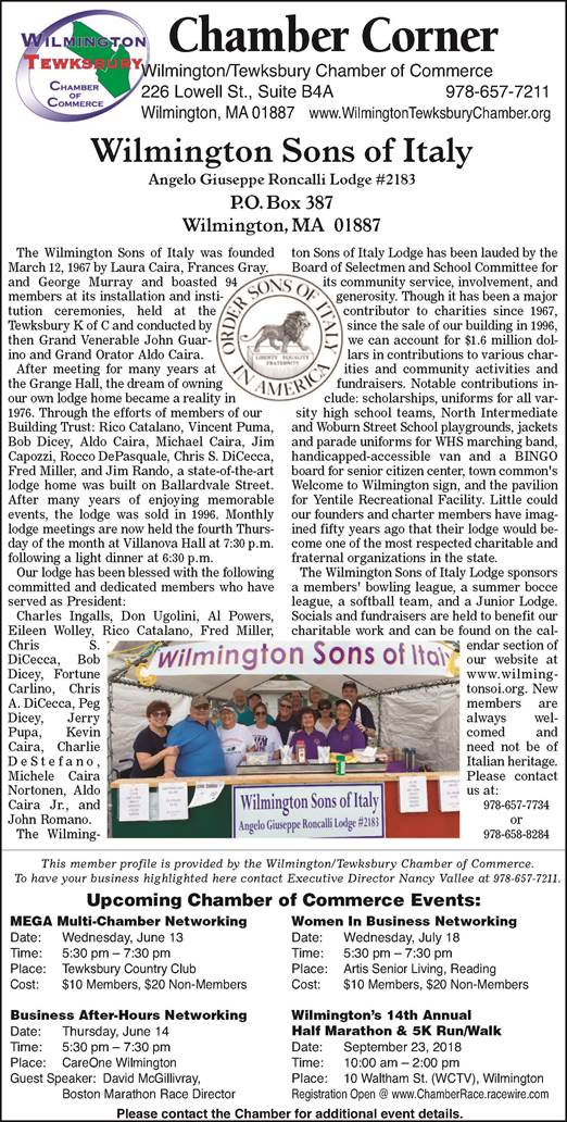 Wilmington Sons of Italy