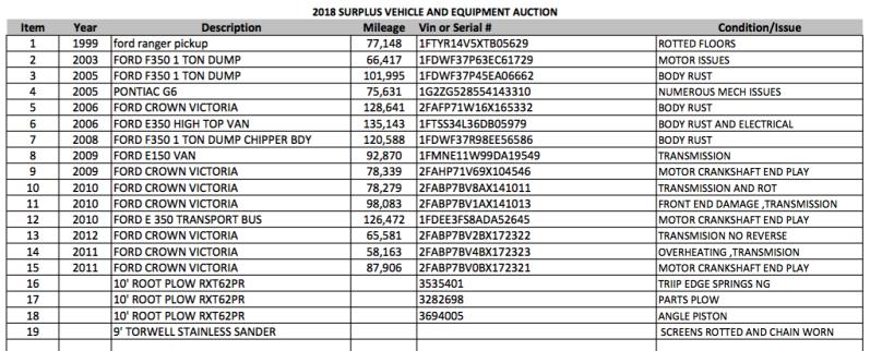 Surplus Vehicles