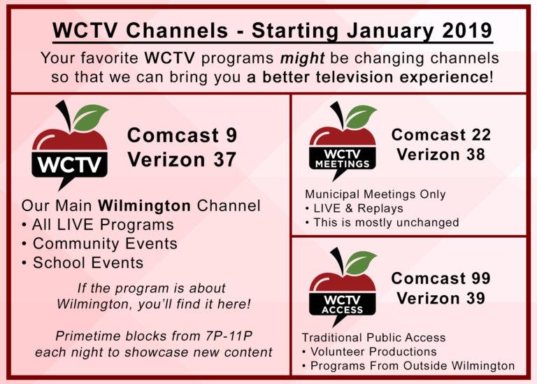 WCTVNewChannels1