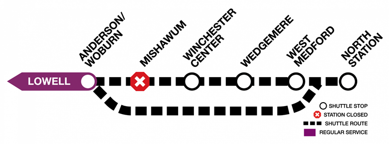 Lowell Line Closed