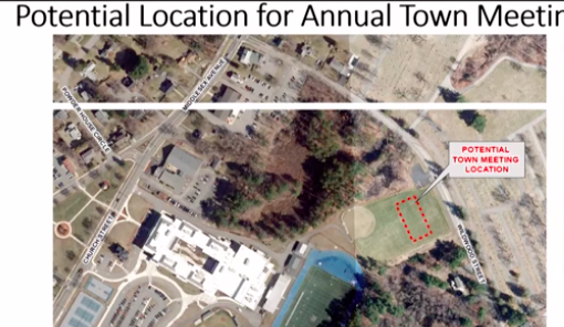 Town Meeting Location